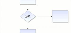 01-【業務フローの書き方】4つの具体例で理解する分岐の表現方法
