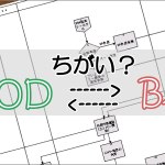 【業務フローの書き方】良いフローと悪いフローの違いとは?