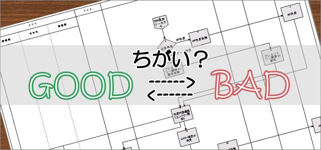 01-【業務フローの書き方】良いフローと悪いフローの違いとは?