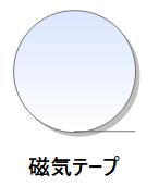 磁気テープ・順次アクセス図形(記号)