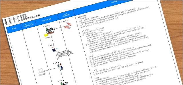 01-【業務全体の流れが分かりやすい】業務フローマニュアルとは?