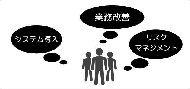 01-世の企業はどんな目的で業務フローを作成しているのか?