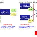 図1:業務の責任範囲