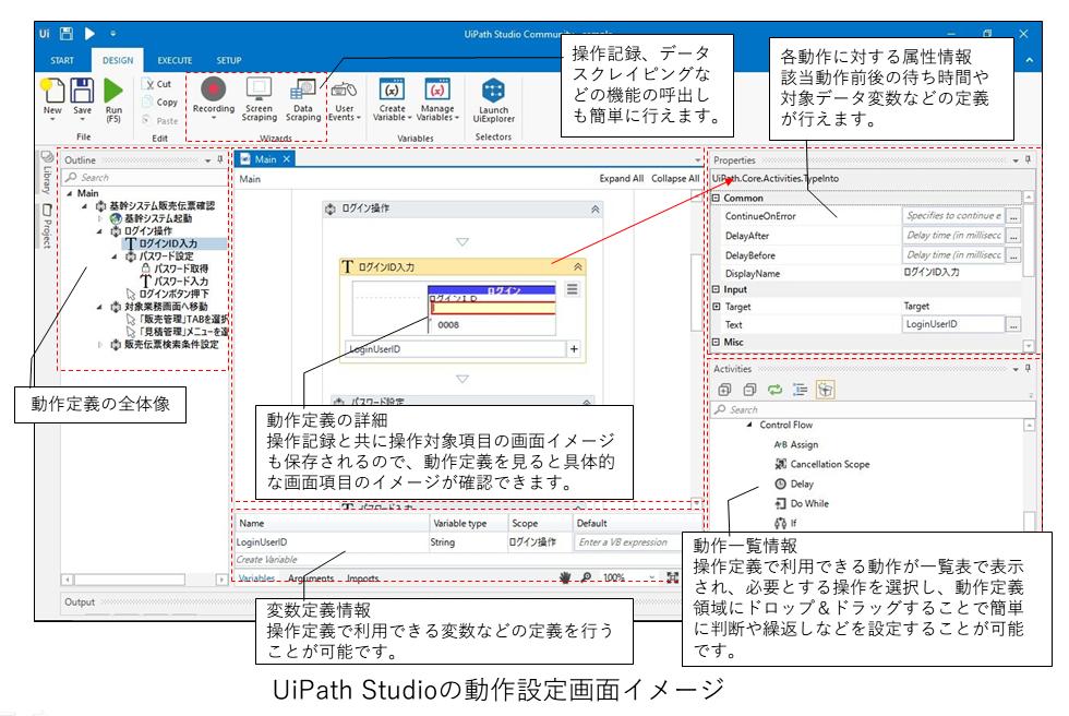 02_UiPath Studio(ユーアイパス スタジオ)の動作設定画面イメージ