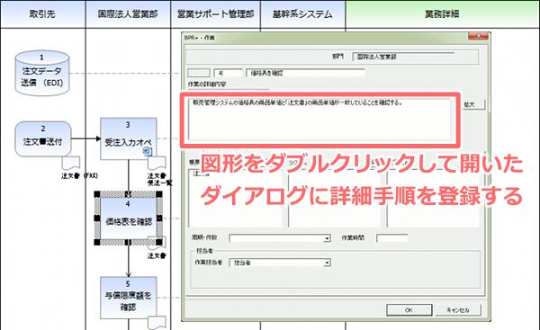 05-ステップ2.各作業における詳細手順を記述する