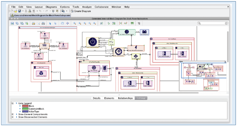 トムソーヤのモデルベース開発画面イメージ
