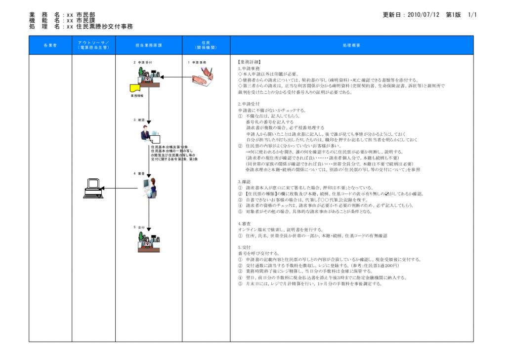 03-業務フローマニュアルサンプル2