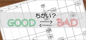 02-【業務フローの書き方】良いフローと悪いフローの違いとは?