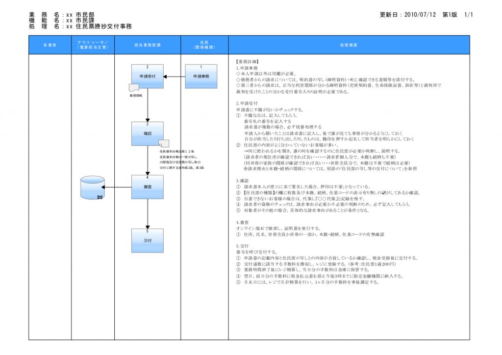 02-業務フローマニュアルサンプル