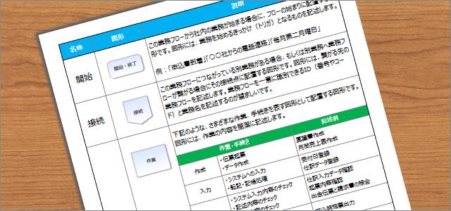 01-【業務フローの書き方】業務フローを作成する為の最低限の5つの図形(記号)