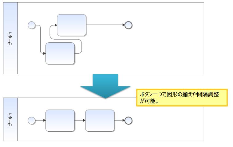 02-BPMN作図時の図形の揃え