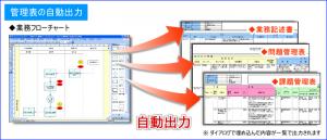 04-フローチャートから管理表を自動出力
