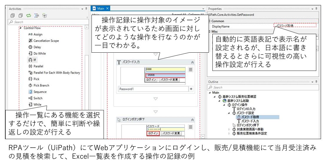 RPAツール「UiPath」によるWebアプリケーションの操作記録例