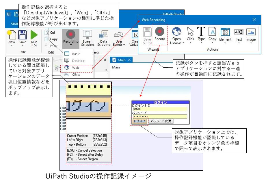 03_UiPath Studio(ユーアイパス スタジオ)の操作記録イメージ