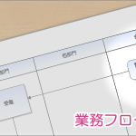 01-【業務フローの書き方】3つの具体例で理解する業務開始点の記述方法