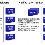 図2:ドキュメントの状態がわかる名称の付け方