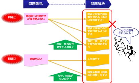 特集_シリーズ業務改善4_第2回