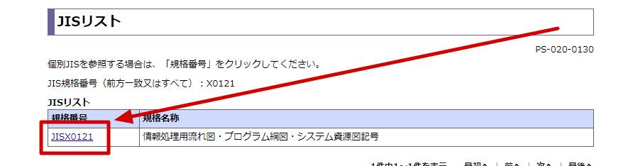 【4】JISリスト表示された規格番号を選択