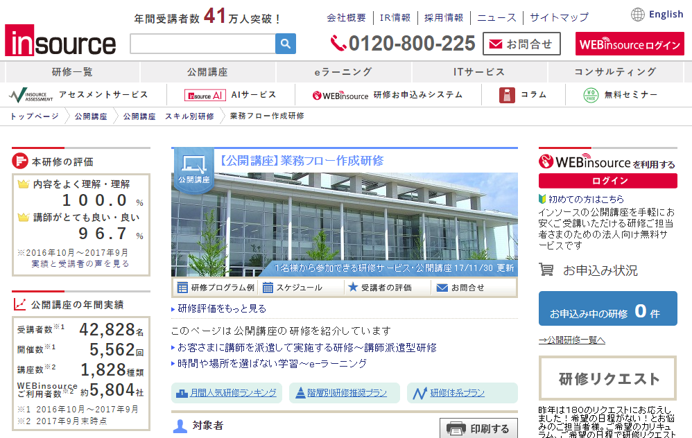 株式会社インソース / 業務フロー作成研修