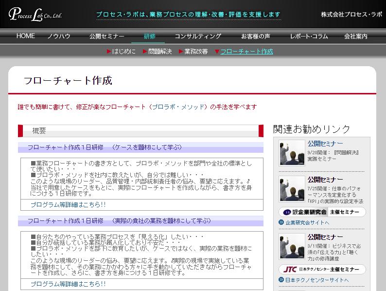 株式会社プロセス・ラボ / フローチャート作成1日研修