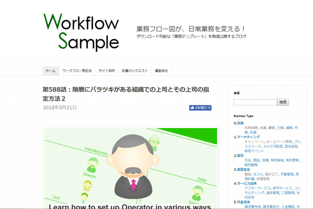 株式会社クエステトラ / WorkflowSample