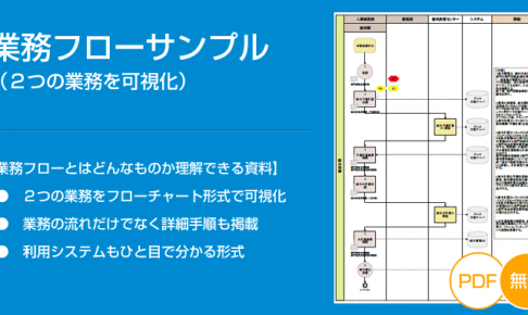 【無料ダウンロード】業務フローチャートサンプル(2業務)